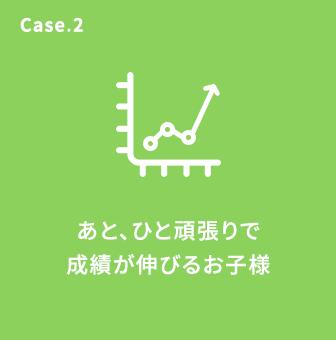Case.2 成績がまだ3以下