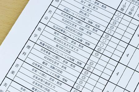 学校成績のコピー